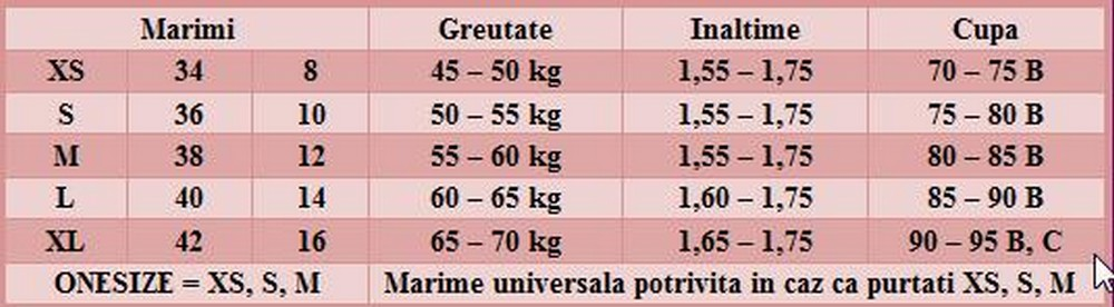 tabel-marimi1