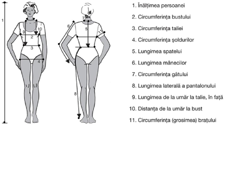 tabel masuratori(1)